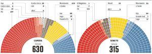 il-nuovo-parlamento
