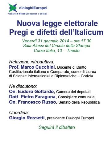 dialoghieuropei